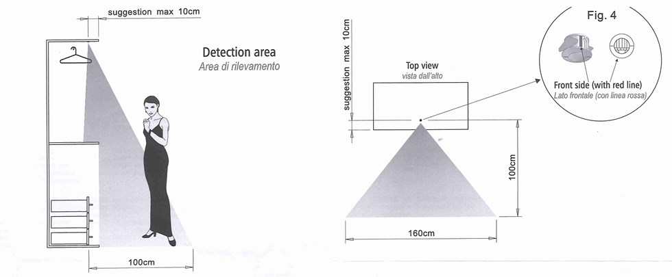 Sensor Kit IFR